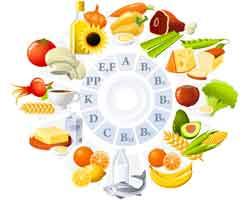 витамины необходимы для улучшения зрения