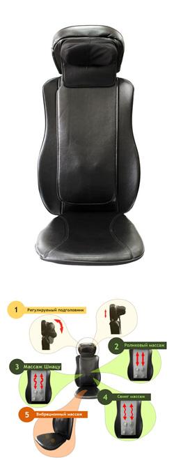 Накидка-массажер на кресло RestArt